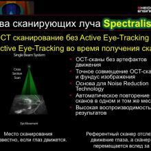 Spectralis: объединение современных технологий визуализации. Презентация любезно предоставлена компанией Аскин и Ко (Askin), 2014г. Heidelberg Academy Russia. Портал Орган зрения www.organum-visus.com
